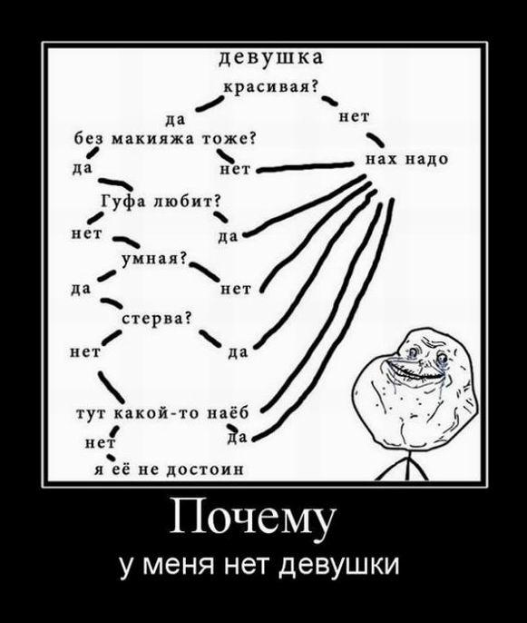 u-menya-spermotoksikoz