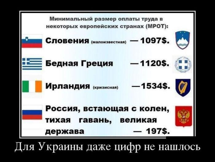 Для Украины даже цифр не нашлось